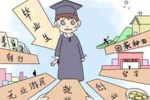 大学生怎么自主创业零根底低投入怎么成功创业