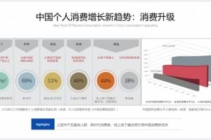 """橘西产康夏冬平:""""消费转型升级""""是当前产康面临的新趋势"""
