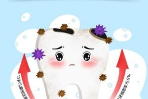 换牙期科学护齿很重要,Denti莎卡助力宝宝牙齿健康